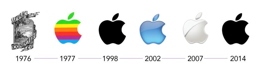 Blog Apple Logo Grafica