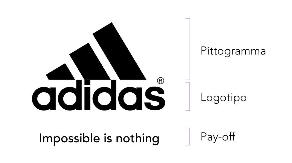 Blog Logo Grafica Brand